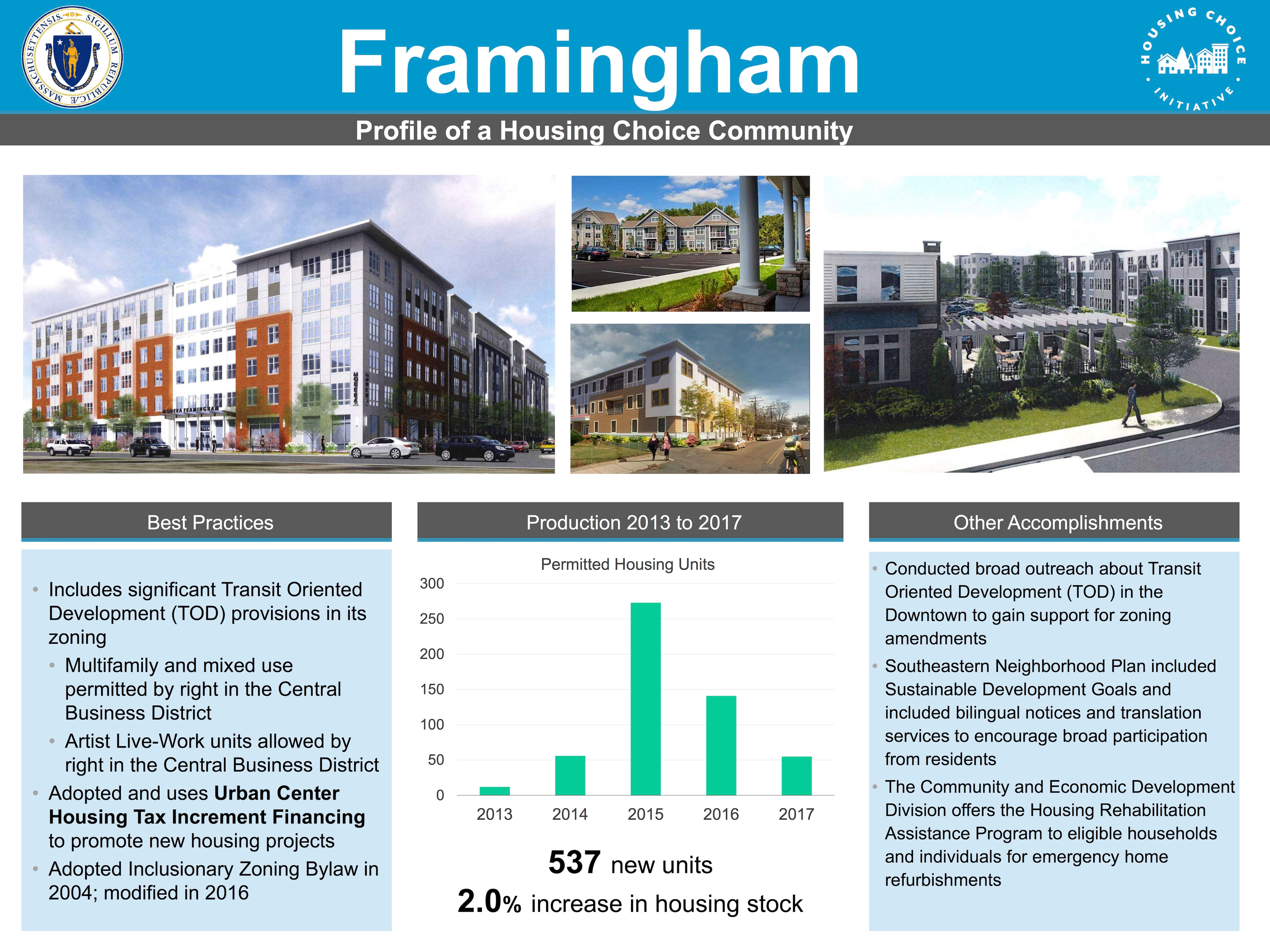 Profile of a Housing Choice Community - Framingham