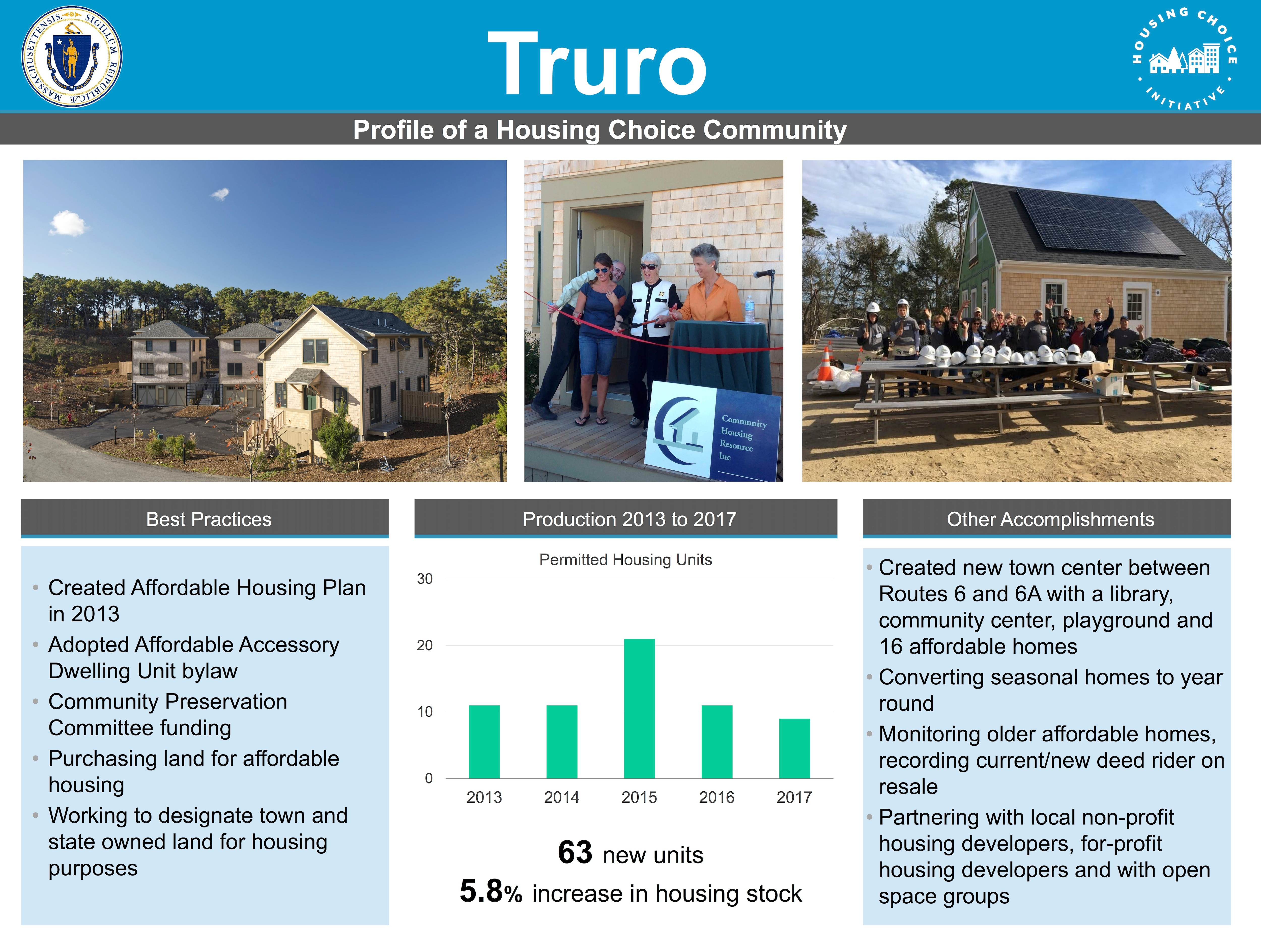 Profile of a Housing Choice Community - Truro