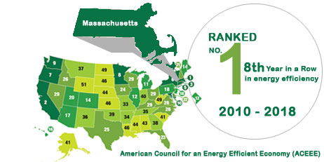 2018 Mass. Energy Efficiency Ranking