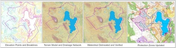 Sample of Methodology of USGS Draingage Sub Basins
