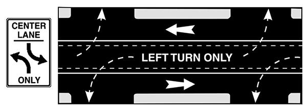 "an illustration of a center turn lane street sign with the text ""Center Lane"" at the top of the sign and left turn arrows above the word ""only"" at the bottom of the sign is next to a graphic showing a roadway with one lane in each direction and a two-way left turn lane in the center with arrows illustrating left turn movements from the center lane and the words ""Left Turn Only"""
