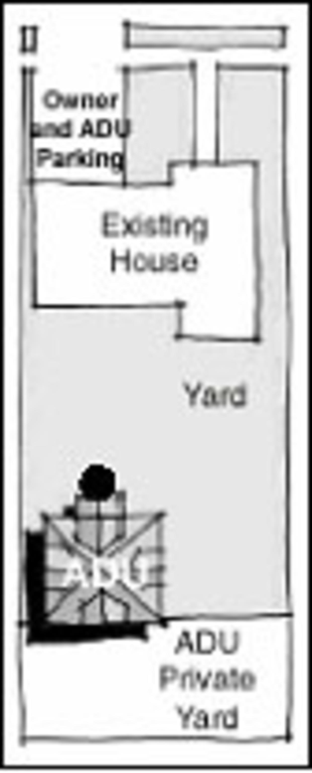 Typical lot layout for detached ADU's