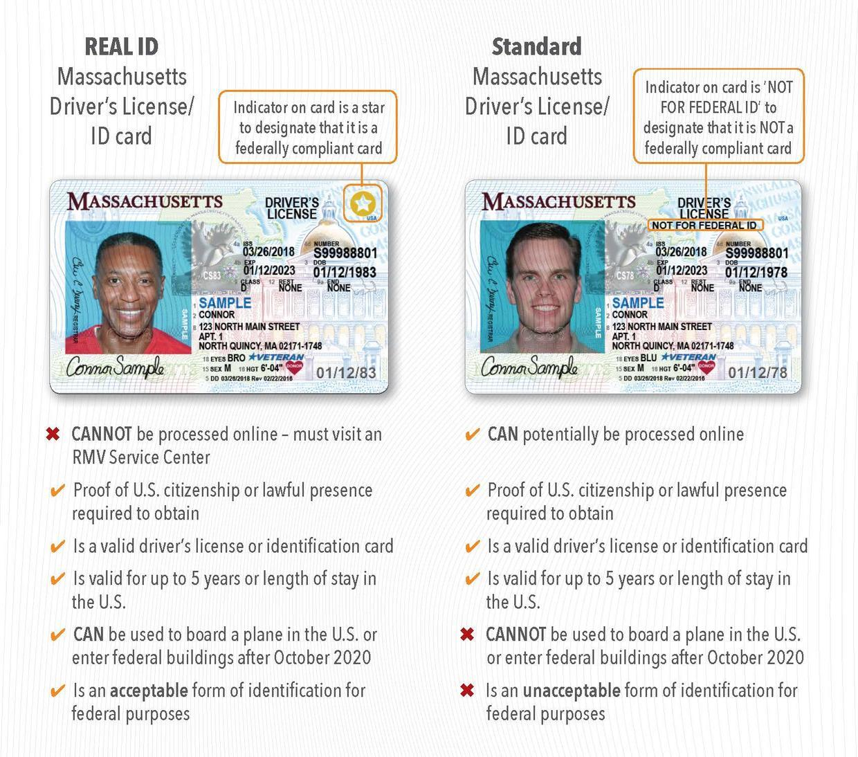 Massachusetts Identification Id Requirements Mass