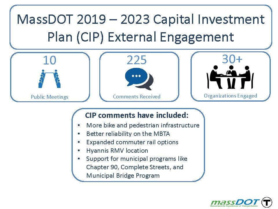 CIP Engagement 2019 - 2013