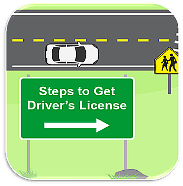 steps to get license graphic