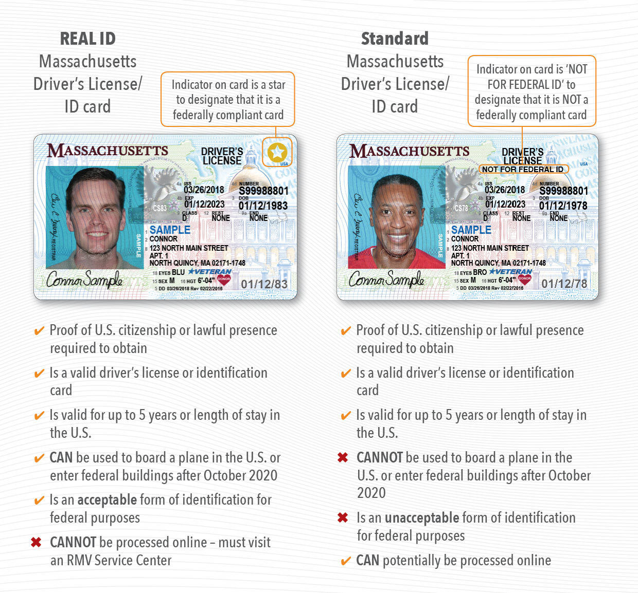 compare cards image