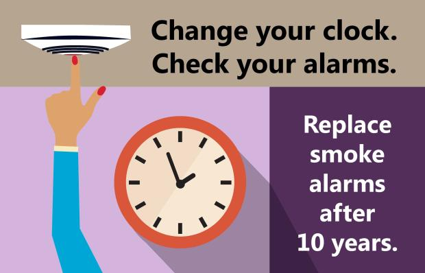 Change Your Clock, Check Your Alarm infographic