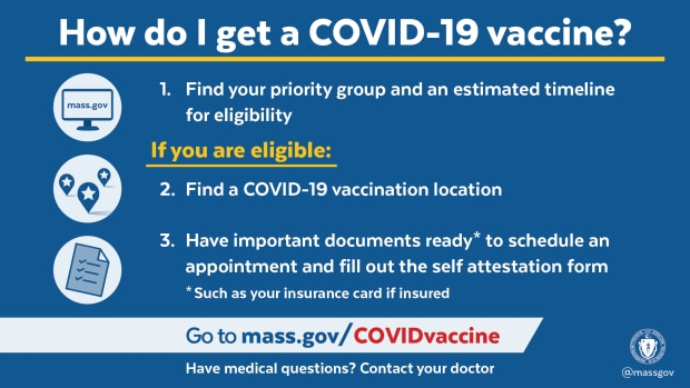 How to get a COVID-19 Vaccine