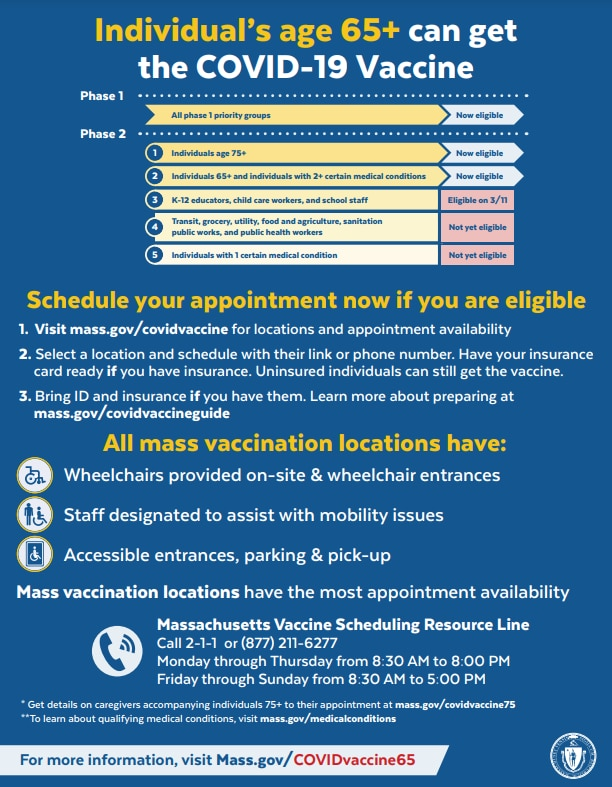 Vaccine information for individuals 65+