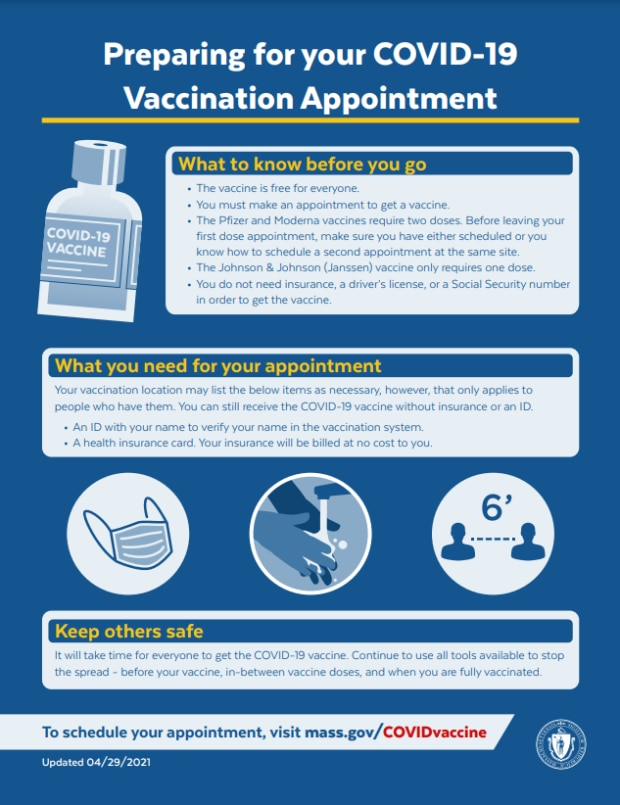 How to prepare for your vaccination appointment